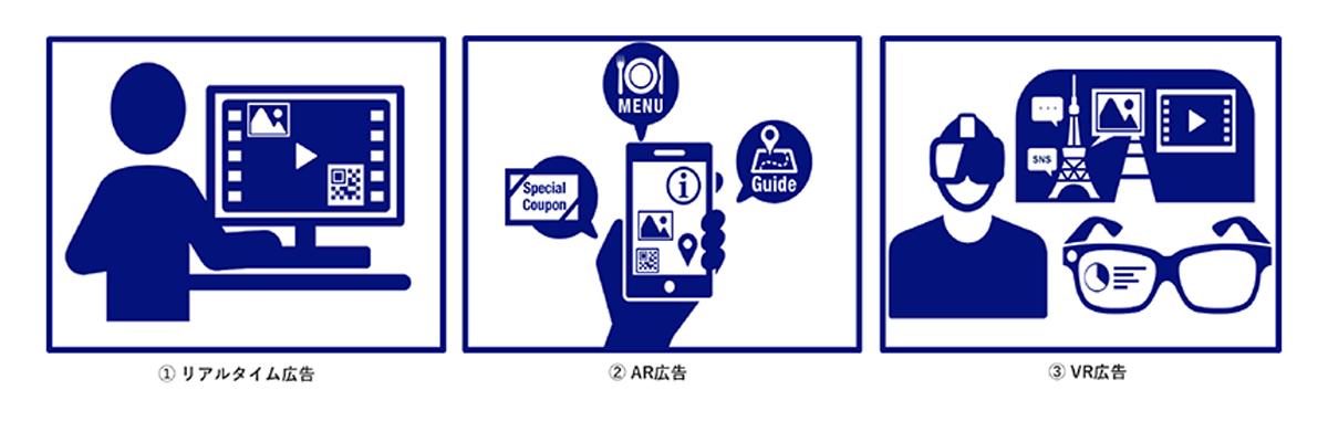 NECがAR/VRを活用したバーチャル広告の健全な発展を支援する国内初の任意団体「バーチャル広告協会」設立!