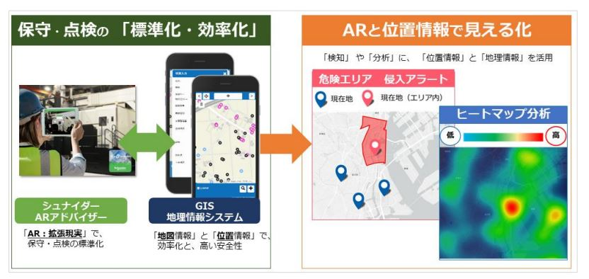 AR×GIS(地理情報)で整備・点検作業を効率化!アドソル日進とシュナイダーエレクトリックが新ソリューションを共同展開