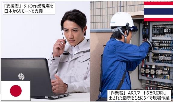ARと5Gで遠隔地の作業支援!NTTドコモの「グローバル向けAce Real」のプレサービスがスタート