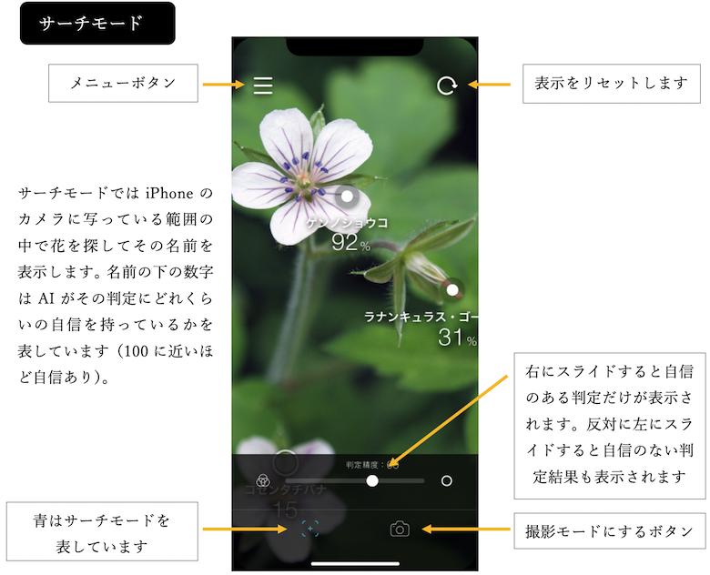 ARアプリ「ハナノナ app」を使うと道端に咲いた知らない花の名前がすぐわかる!