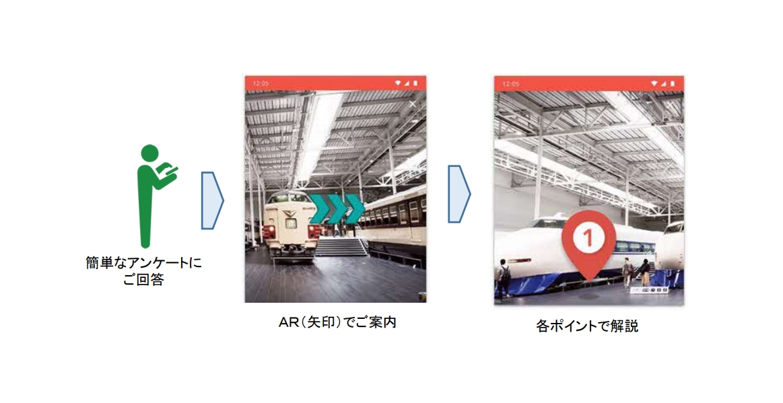 ARを利用して鉄道車両説明ツアーを体験!名古屋市の「リニア・鉄道館」でAR・VRを活用した期間限定コーナーを設置
