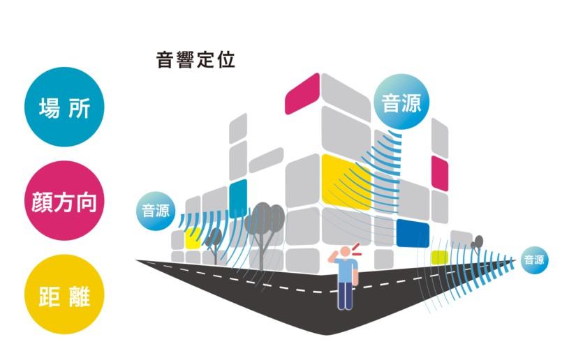 映像ARと音響定位を活用した「商店街丸ごとお化け屋敷パッケージ」の提供がスタート
