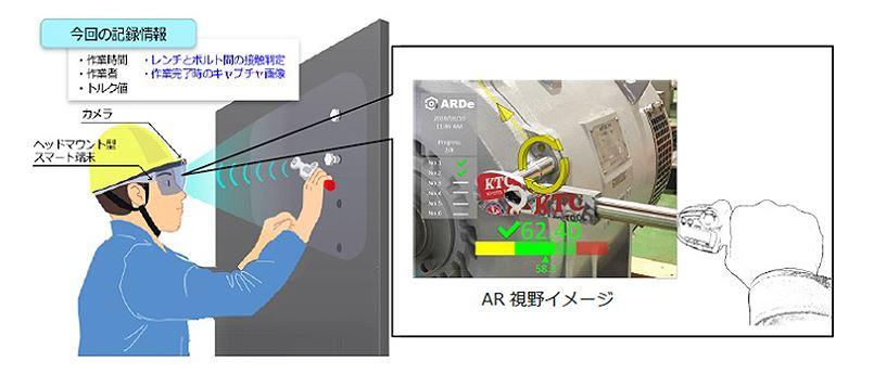 ARでボルトの作業を効率化!日立製作所らが鉄道車両向けのAR作業管理システムの実用化に成功
