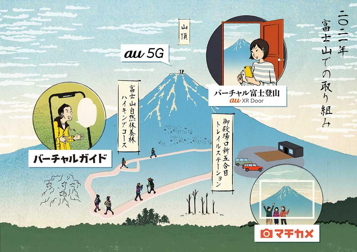 ARで富士山観光!XRを活用した「富士山バーチャルガイドツアー」や「バーチャル富士登山」の提供を開始
